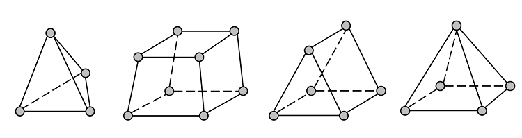 The four different meshing elements: tetrahedra, hexahedra, triangular prismatics, and pyramid