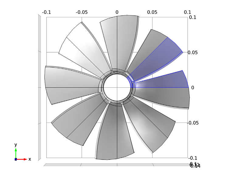Eight identical sections of an impeller geometry