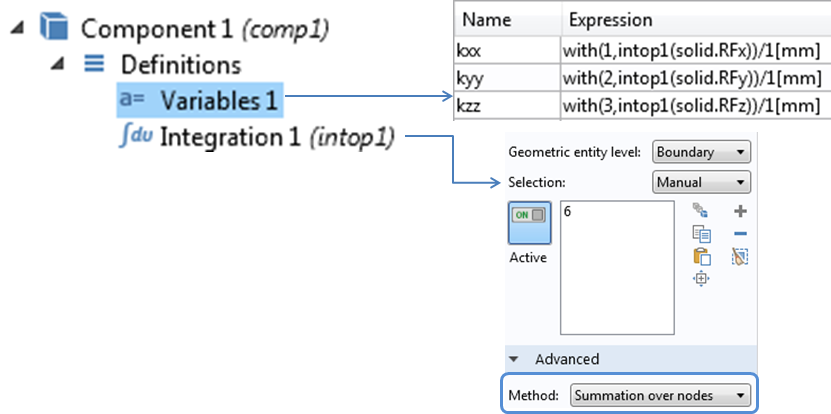 Screenshot of the Integration Coupling Operator