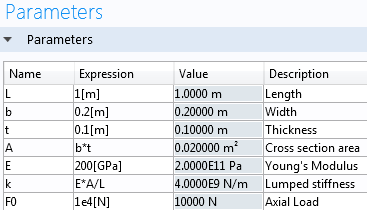 Screenshot of the Parameters table in the COMSOL software
