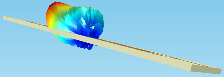 Tilted view of the antenna model where the far-field radiation patter is seen extending below the substrate