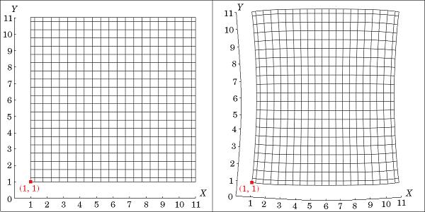 在右侧,变形的正方形在材质坐标中表示,而其初始状态在左侧显示