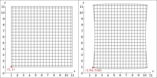 右侧是空间坐标表示的变形正方形的示意图,左侧是其初始状态