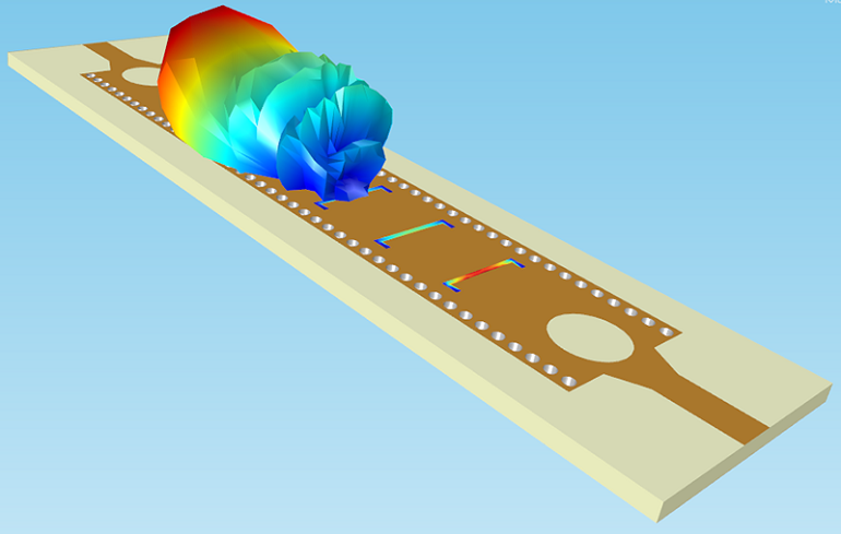 Magnified view of the 3D radiation pattern of the copper microstrip