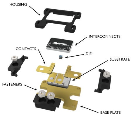 Diagram showing all of the parts of the power package