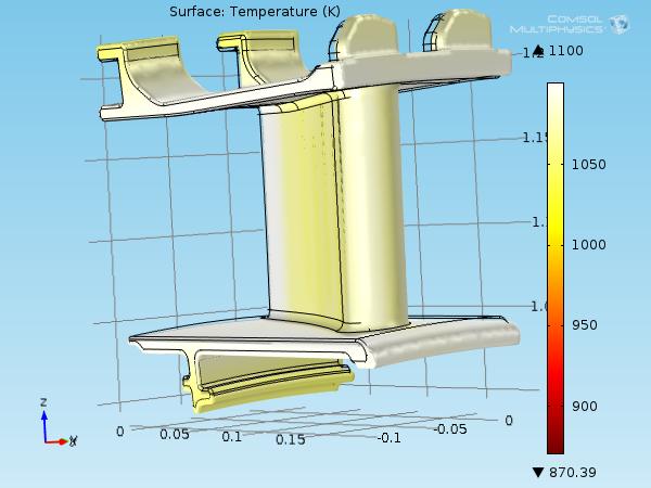 显示定子叶片变形和温度场的图