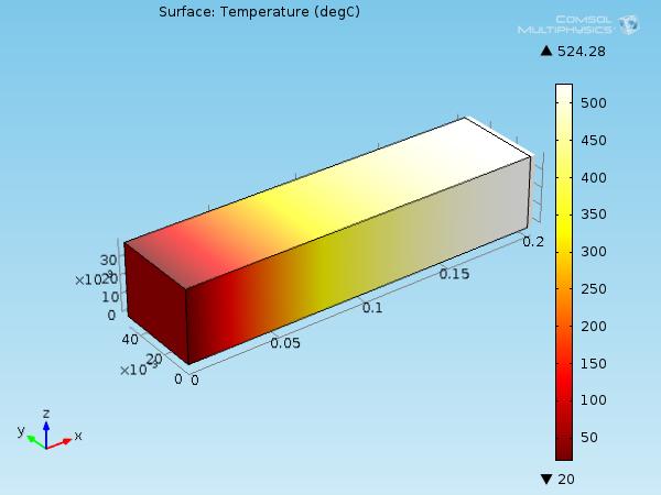 受约束铝梁的热膨胀模型示例