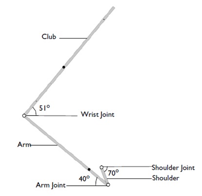 Model geometry of the three-link swing
