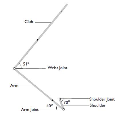 三杆挥杆模型的几何