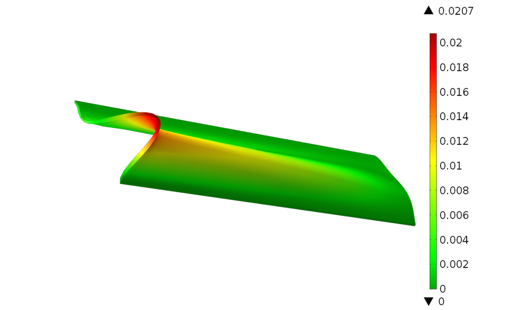 COMSOL Multiphysics model of the fuel plate.