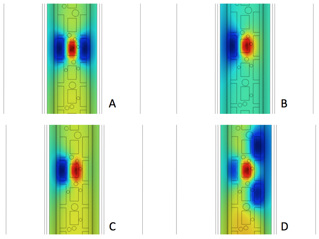 Volume plots created with COMSOL Multiphysics showing distribution of electric potential on the spinal cord.