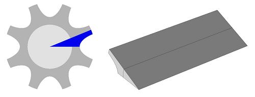 辐射对称和简化后的几何。