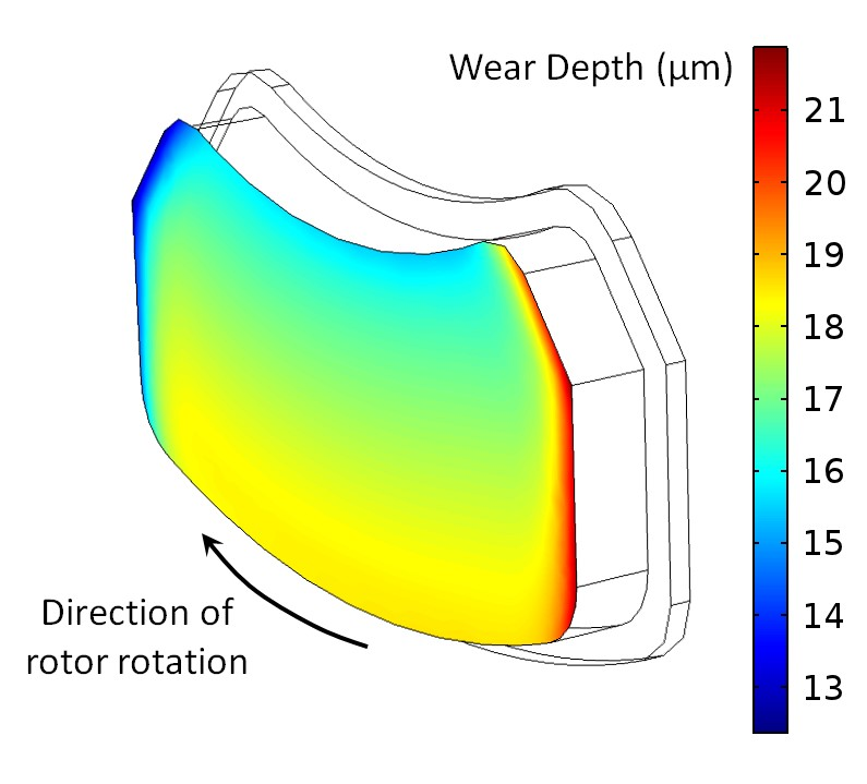 Typical brake pad wear depth profile