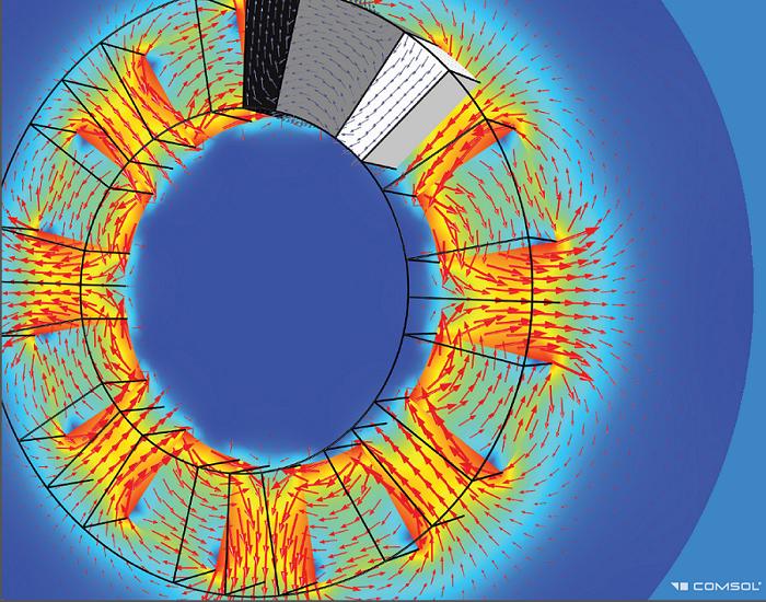 发电机磁场模型。