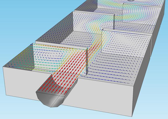 臭氧反应器中流体流动矢量的箭头图。
