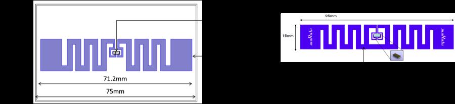 标签天线设计示例。