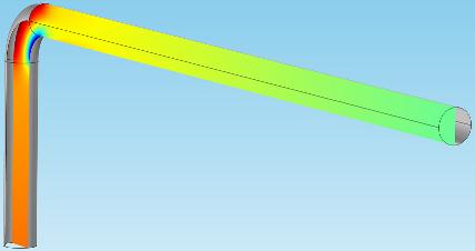 切片图突出了弯管中速度和压力的变化。