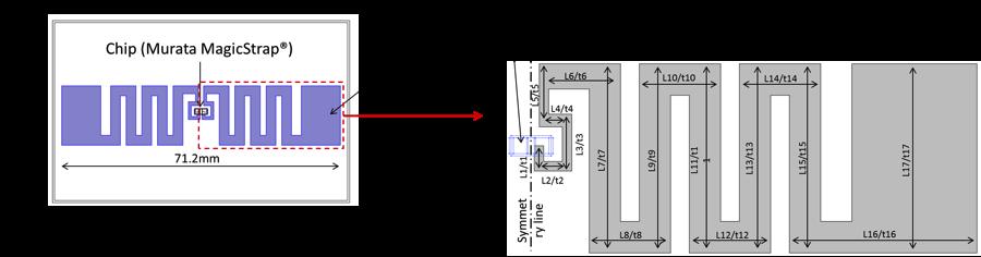 Rfid Antenna Circuit Rfid Tag Antenna Design And