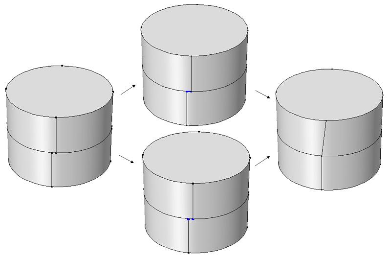 折叠边和合并顶点特征。