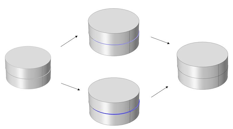 折叠面命令和合并边命令得到的几何结果。