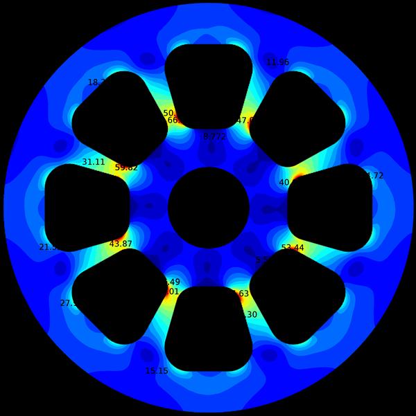 同时绘制的等值线图,用线显示每个区域的边界,同时显示每个区域的应力表面。