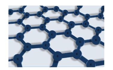 石墨烯结构示意图。