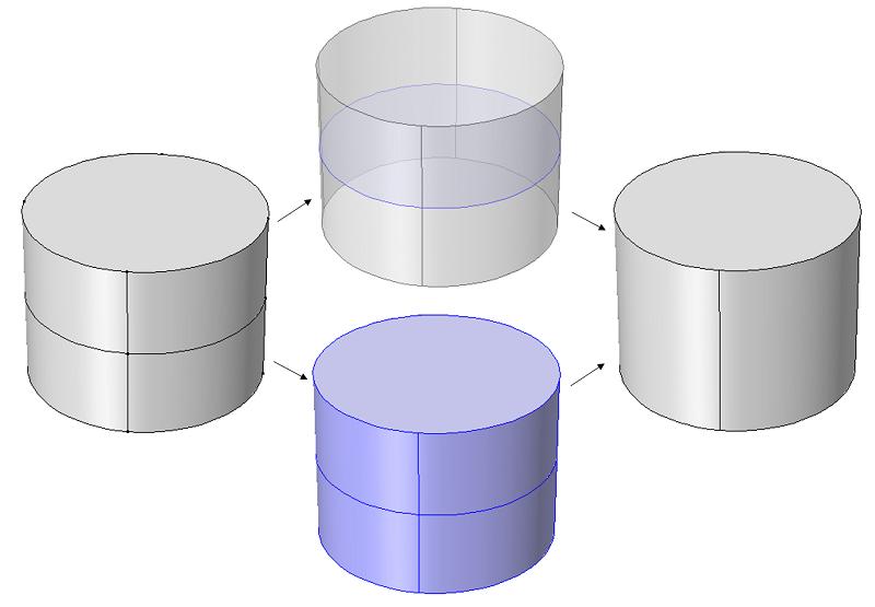 图像重点展示了忽略面特征和形成复合域特征。