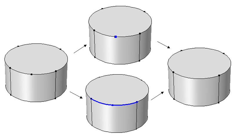 COMSOL Multiphysics 中的忽略顶点和形成复合边特征。