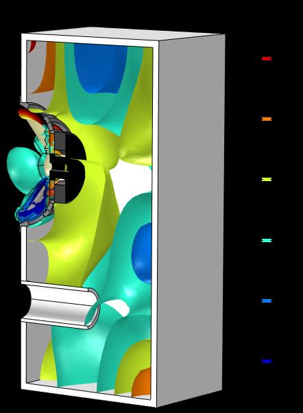 等值面图显示了敞开式扬声器音箱中的声压。