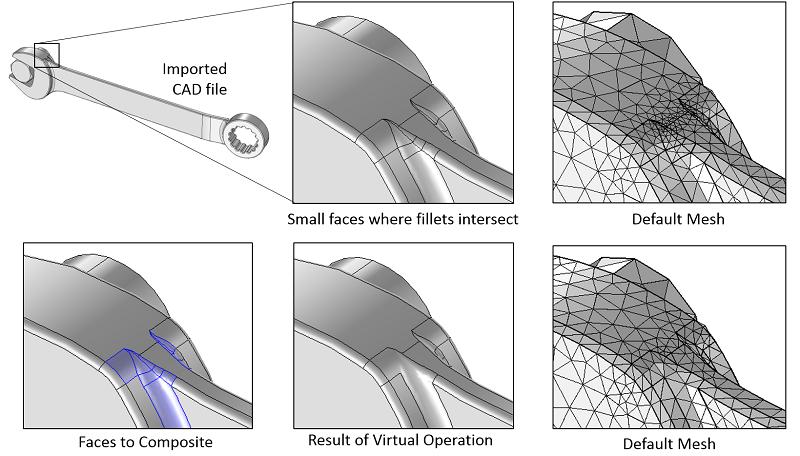 CAD 文件的详细视图。