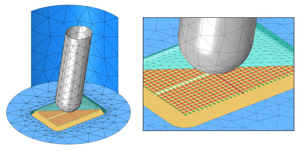 腕表模型中所用的边界条件示意图。