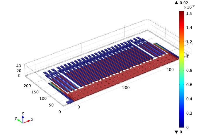 模型显示了施加自检电压后的位移。