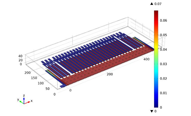 施加加速度后的表面微加工加速度计的位移。