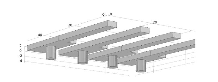 包含不同自变量设定的电极阵列。