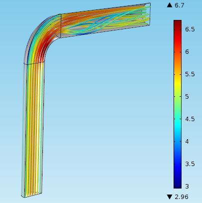 弯管模型中的流线图。