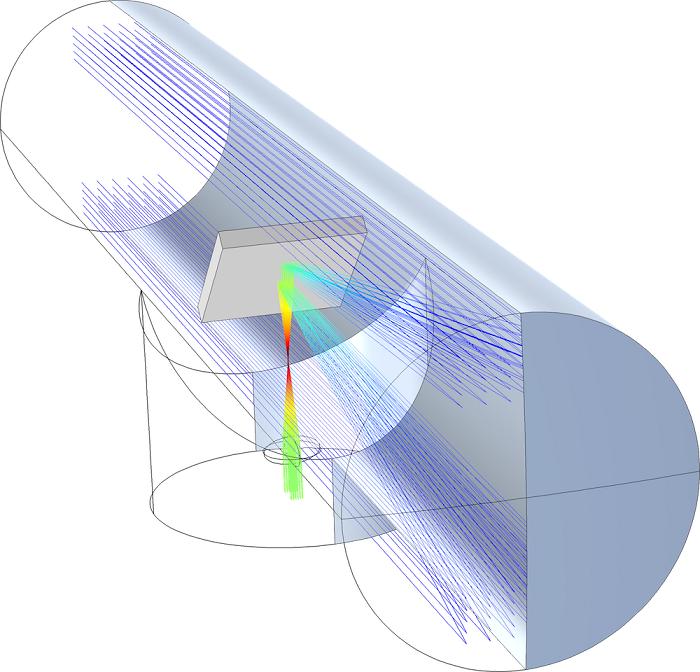 突出显示光线轨迹和强度的模型。
