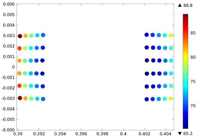 显示光线强度与初始强度之比的图表。