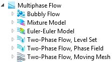 模型树中的六个接口.