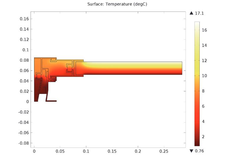 温度分布绘图。