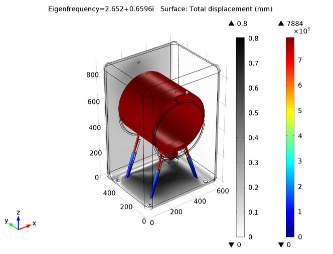 Tub translating mode 模拟洗衣机中的振动和噪声