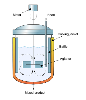 Continuous flow stirred tank reactor