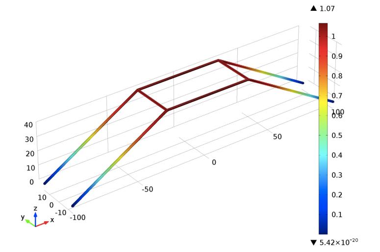 设计用来评估空间圆弧框架中不稳定性的模型。