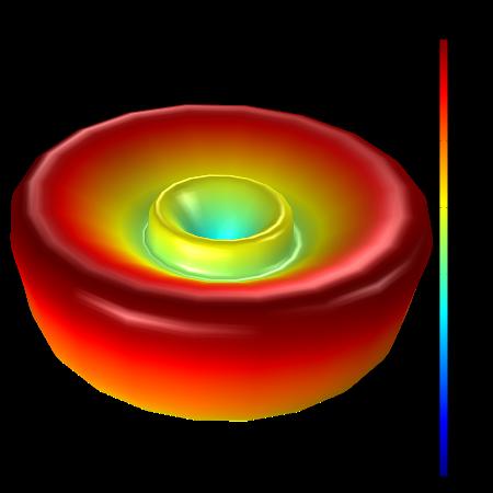 天线顶部远场辐射的三维绘图。