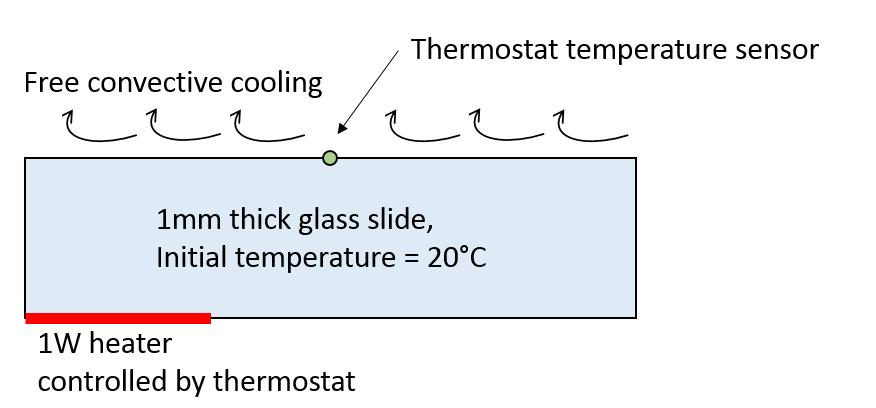热系统示意图。