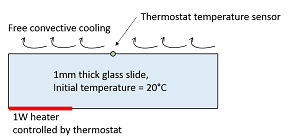 Thermal system schematic