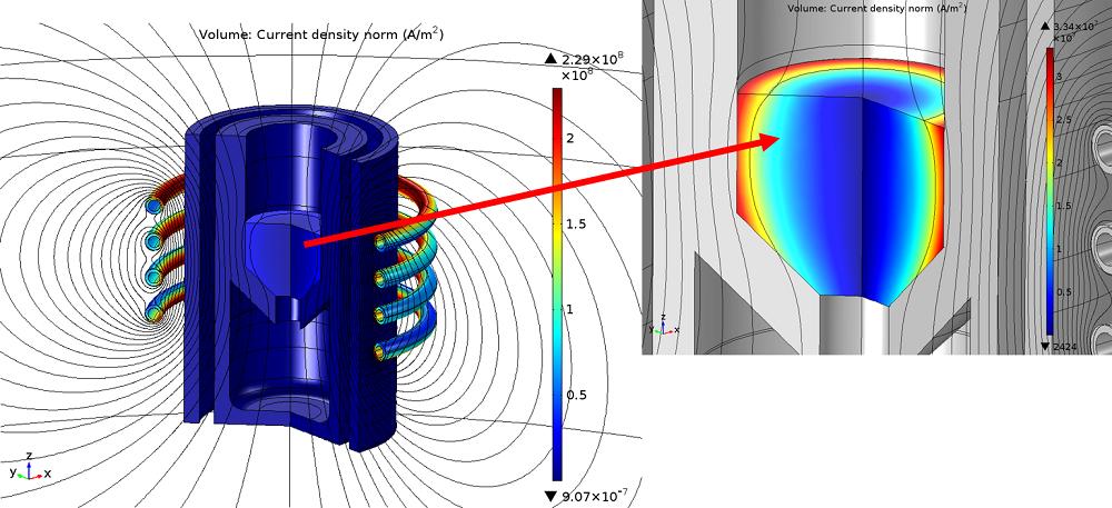 描述了电流密度模的绘图。