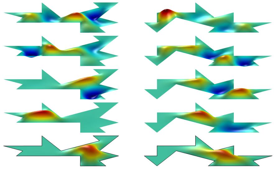 举例说明了数值计算出的几个正常模式形状。
