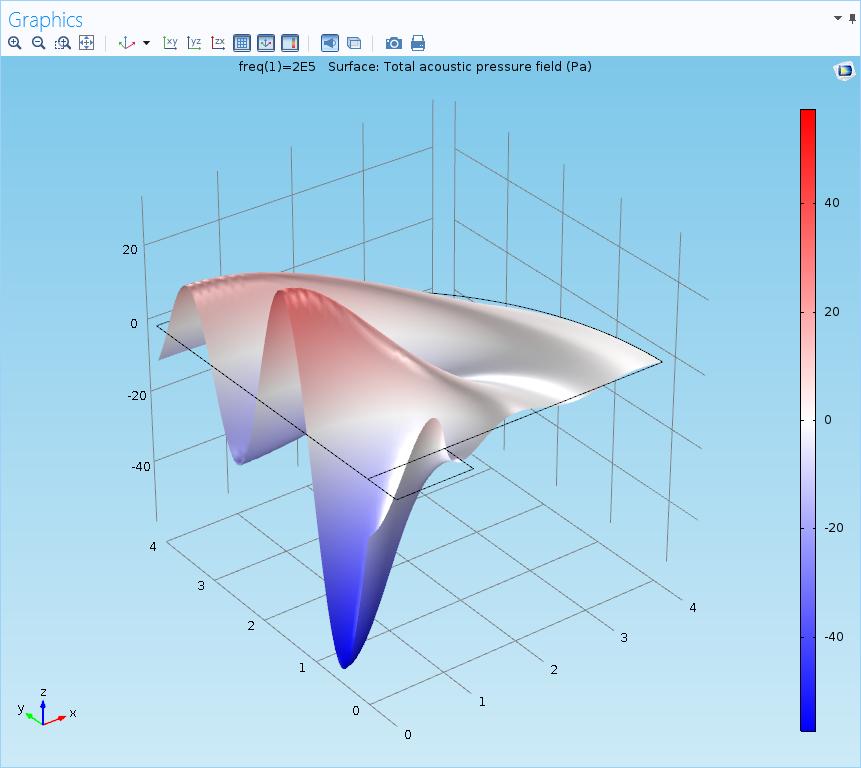 模型中利用高度表达式将表面转换为三维绘图。