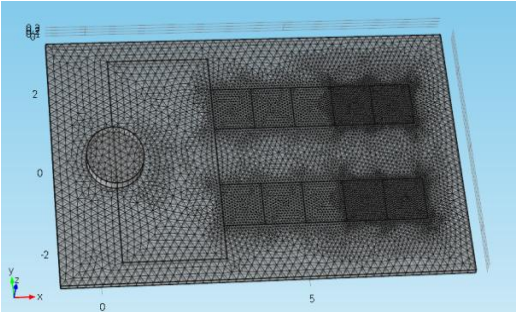 数字式液滴分配器模型,已剖分网格。