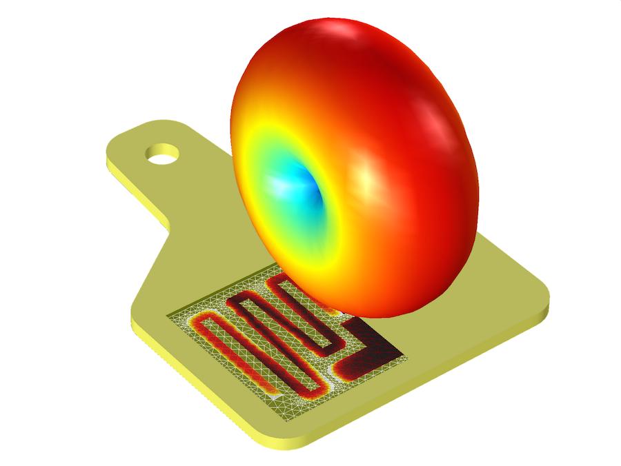 超高频 RFID 的模型示意图显示了它的远场辐射模式。